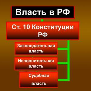 Органы власти Камешково