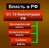 Органы власти в Камешково